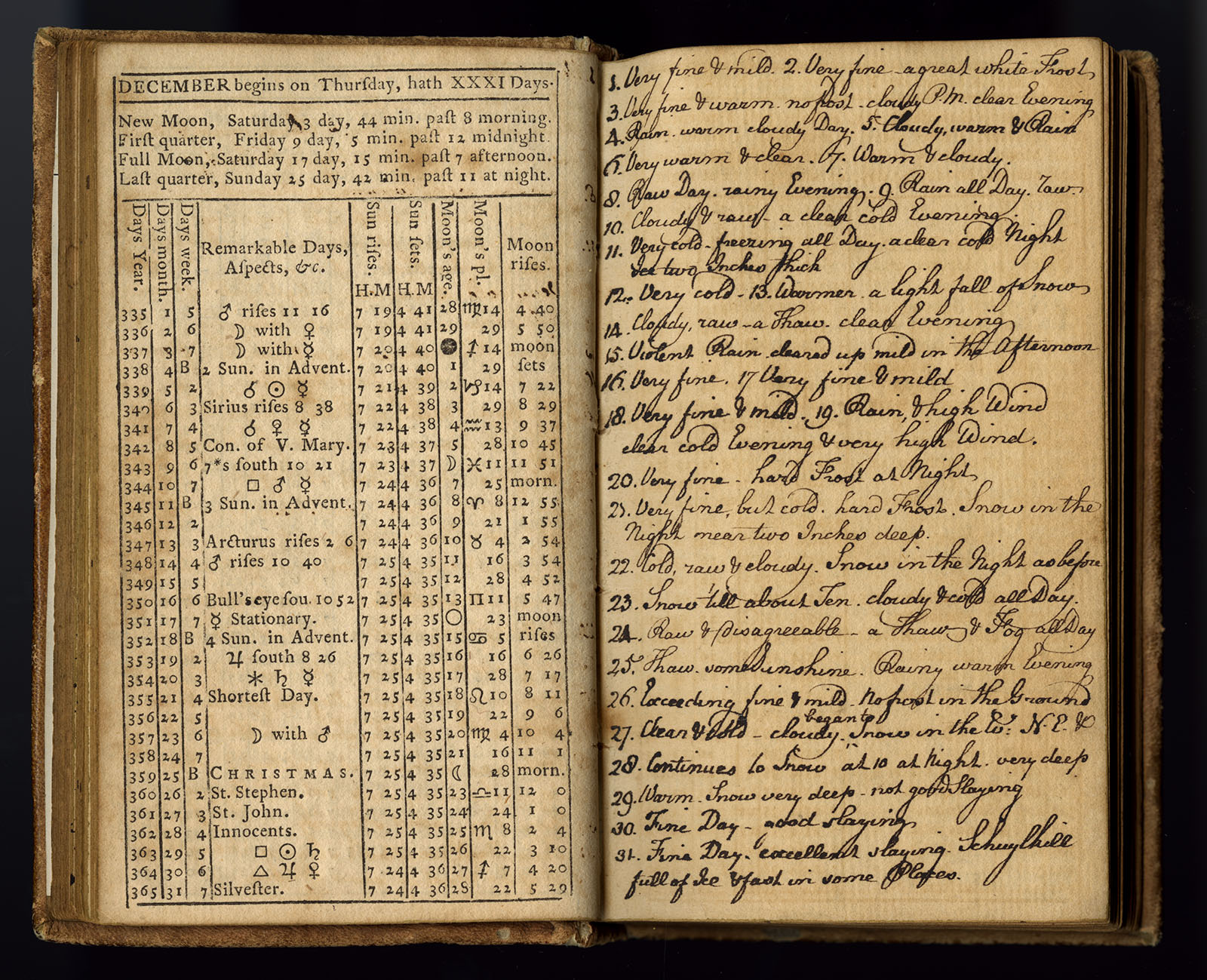Aitken's General American Register, and Calendar, for the Year 1774 (Philadelphia, 1773).