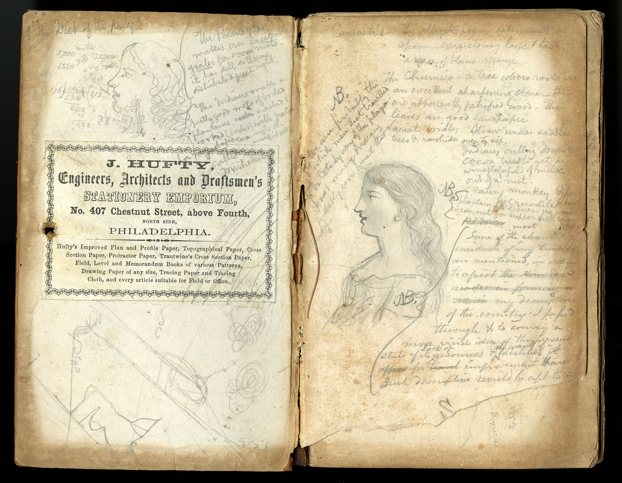Blank book used by James St. Clair Morton for field notes and sketches for the Chiriqui Surveying Party, 1860. Published by J. Hufty, Philadelphia. Samuel George Morton Papers.
